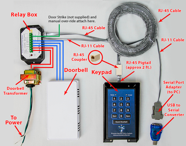 Keyless Entry  Overview  Parts List  U0026 Photo
